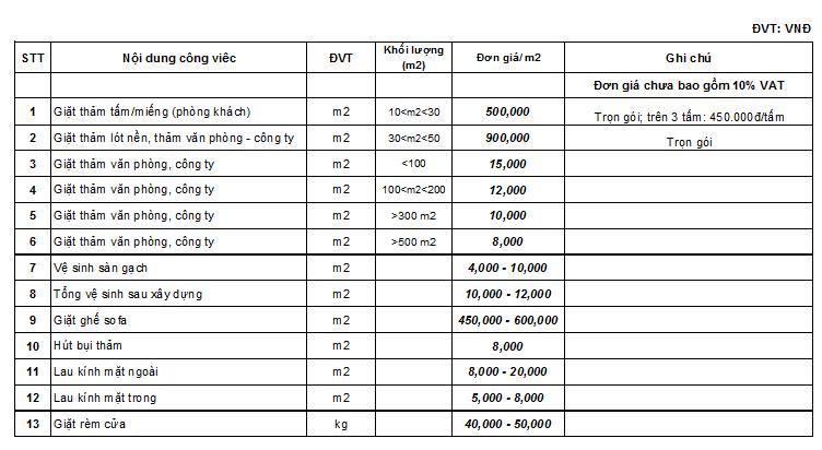 Bảng báo giá dịch vụ giặt thảm