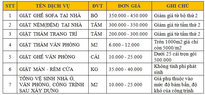 Dịch Vụ Giặt Ghế Sofa tại Quận Long Biên Hà Nội