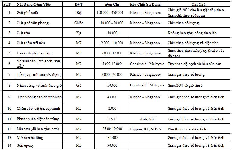 Bảng giá dịch vụ vệ sinh nhà tại Hà Nội