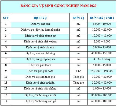 Bảng giá dịch vụ vệ sinh công nghiệp Phú Thọ
